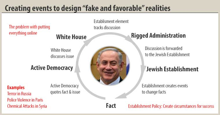 """Creating events to design """"fake and favorable"""" realities"""