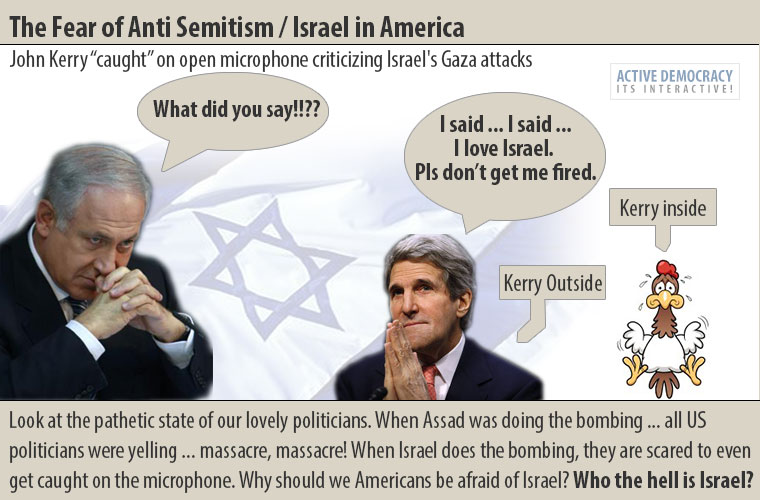 The Fear of Anti Semitism / Israel in America.