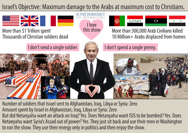 Israel's Objective: Maximum damage to the Arabs at maximum cost to Christians