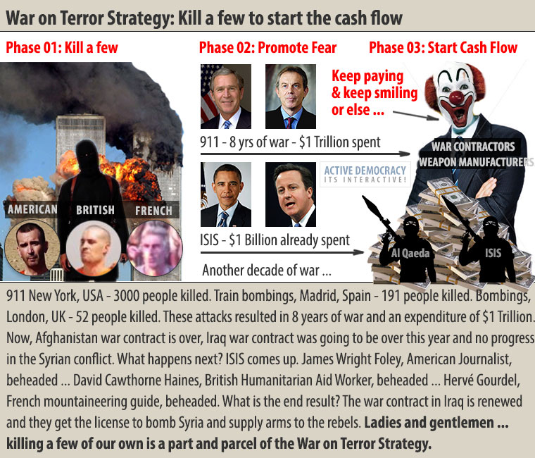 War on Terror Strategy