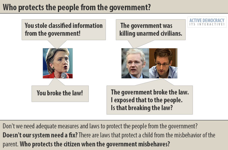 Who protects the people from the government?